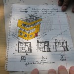 atelier007-guatemala-woning-nieuwbouw-principe-concept-schets-ontwerp-docent-spaanse-les-700x525